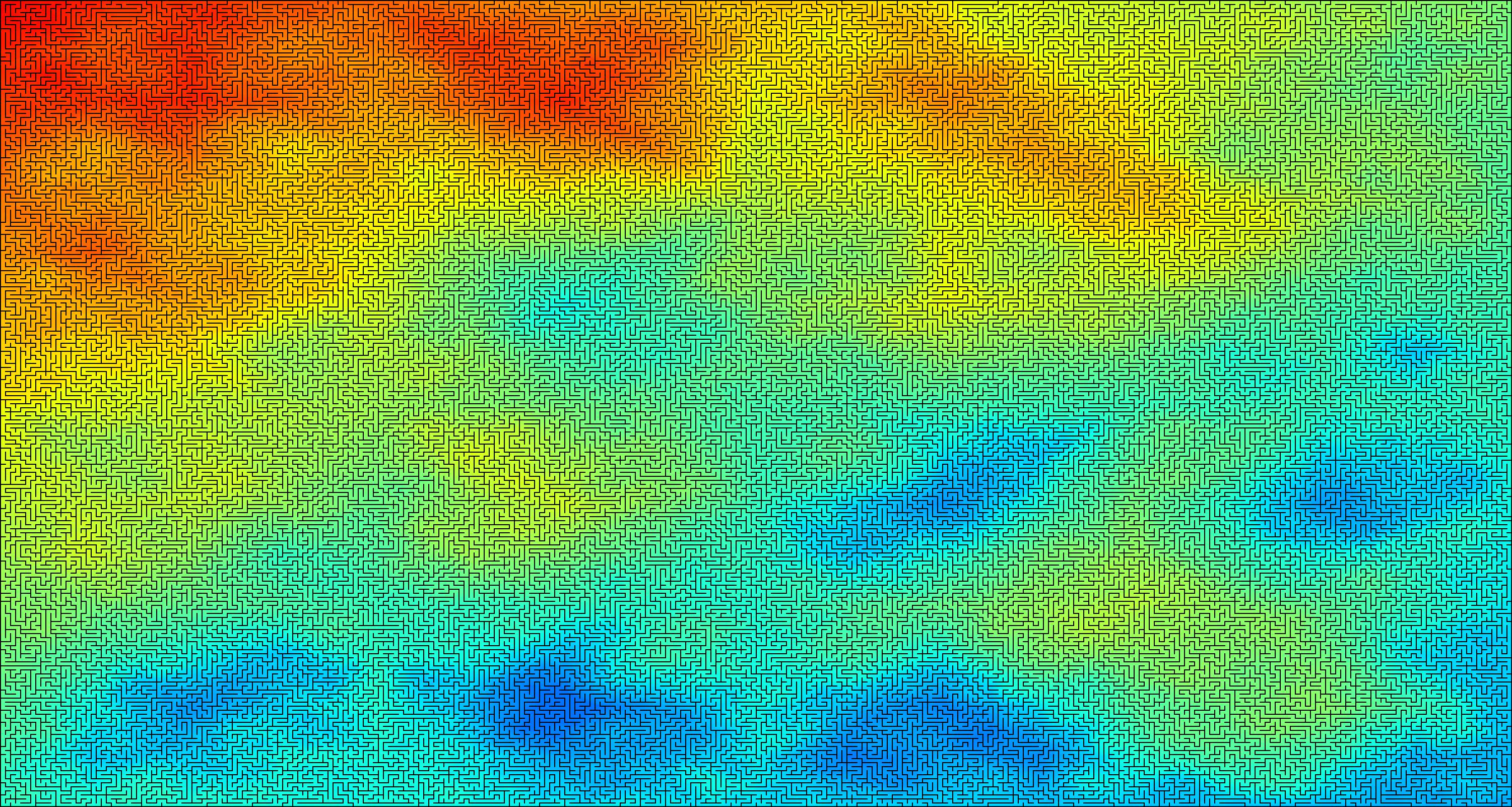 Implementation Of Line Drawing Algorithm In C : C bitmap library by arash partow ::.